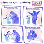 Community Health, infographic, and Stroke