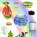 Caring for the environment, vegan, Earth Day, and climate change